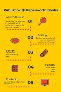 publishing-poster